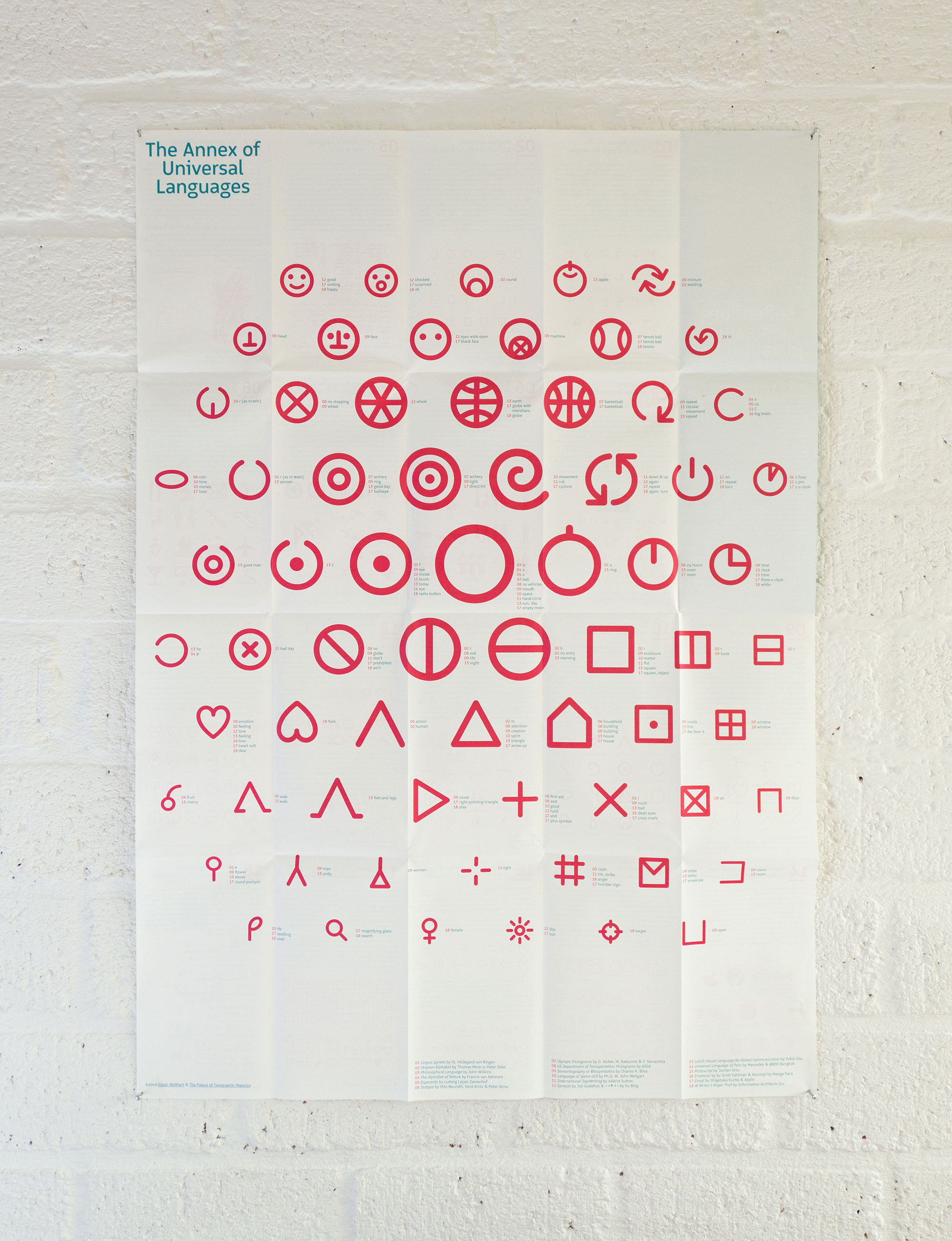 The Annex of Universal Languages Poster